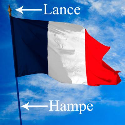 Qu'est-ce qu'un drapeau ? Quelles différences avec un pavillon ?