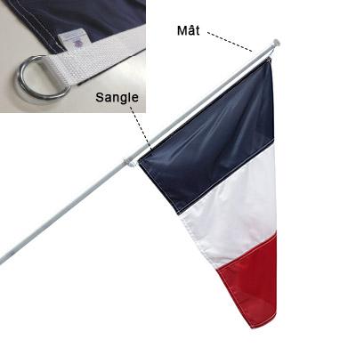 Qu'est-ce qu'un pavillon ? Quelles sont les différences avec un drapeau ?